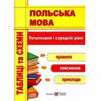 Польська мова Таблиці та схеми